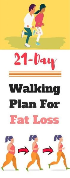 A 21-Day Walking Plan For Fat Loss (Step by Step)