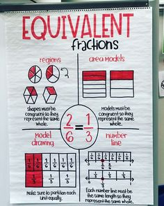 😍Loving these traceable anchor charts from (these are from her Fractions Planogram vol. 1 on TPT) 3rd Grade Fractions, Teaching Fractions, Fourth Grade Math, Equivalent Fractions, Math Fractions, Teaching Math, Dividing Fractions, Comparing Fractions, Math Charts