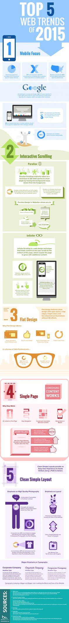Top 5 web design trends for 2015 #infographic #webdesign #web #website…