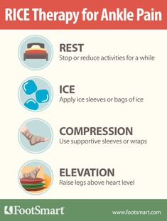 Have you received an ankle injury due to running? Follow the R.I.C.E. therapy method the next time you have ankle pain. The R.I.C.E. therapy method is as follows: Rest, Ice, Compression and Elevation.