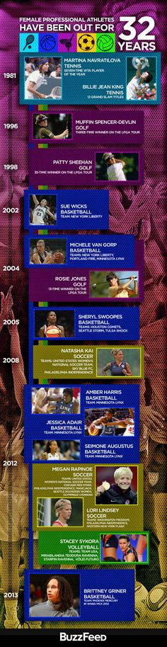 Female Professional Athletes Have Been Out For 32 Years. #MissRep