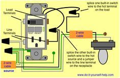 355 Best Electrical / Repair images | Electrical projects, Conduit  Prong Wiring Diagram Bender Gfi on