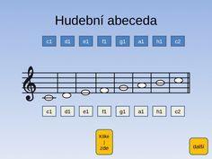 Hudebn vchova Notov osnova, noty, hudebn abeceda slide 4 Computer Keyboard, Computer Keypad, Keyboard