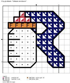 alfabeto dei biberon: R