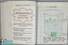Properties of Matter Interactive Science Notebook Pics for relative density