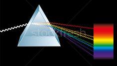 Espectro de Luz Visible y el Espectrofotometro Espectro de Luz Visible y el Espectrofotometro Los Colores