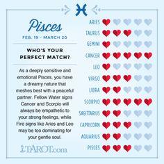 Pisces #horoscopelovematch