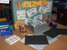 Creative Table - T1W4