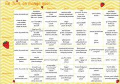 #meus #menu #sysyinthecity #blog #menusaumois