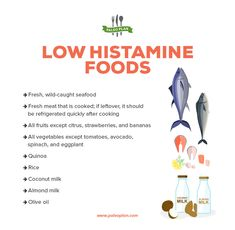 21 Signs You Have A Histamine Intolerance + Foods You Need to Avoid is part of Low histamine foods - Histamine intolerance is not an allergy to histamine itself, but a sign that the body has too much histamine Histamine Intolerance Symptoms, Food Intolerance, Allergy Symptoms, Low Histamine Foods, Healthier Together, Fresh Meat, Foods To Avoid, Food Lists, How To Plan