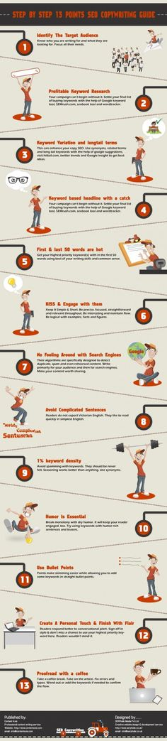 Step By Step: 13 Point SEO Copywriting Guide #infographic