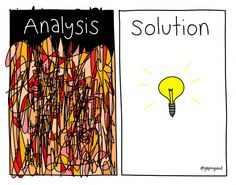analysis solution, by Visual Thinking, Design Thinking, Inbound Marketing, Social Media Marketing, Doodle, Describe Me, Mobile Marketing, Data Science, Personal Development