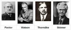 Sus inicios se remontan en las primeras décadas del siglo XX. Su fundador fue Watson, posteriormente es retomado en sus obras por: Pavlov y Thomdiki, en los años 20 Skinner con sus ideas del conductismo operante, lo convierte en una de las principales corrientes.