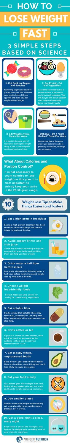 A simple 3-step plan to lose weight fast, along with numerous effective weight loss tips. All of this is supported by science (with references). Learn more here: https://authoritynutrition.com/how-to-lose-weight-as-fast-as-possible/