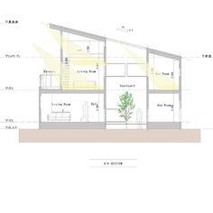 東京・小平のデザイン住宅 住宅設計 断面図02-中庭と前庭のある二世帯住宅