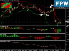 The idea of trading Forex is pretty daunting for some. Forex Trading Basics, Learn Forex Trading, Forex Trading System, Forex Trading Signals, Forex Trading Strategies, Forex Strategies, Quick Money, Way To Make Money, Extra Money