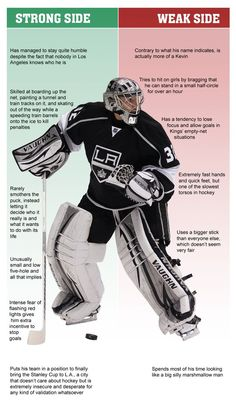 Jonathan Quick in the Onion. The last point was funny :)