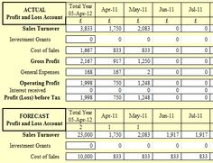 Self Employment Tax Calculator  Craft Biz