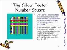 Math Is Cool With Learning Styles. How Child's Play Maths integrates all the learning styles.