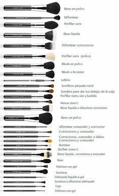 There are a lot of people who nowadays are applying cosmetics using their fingers, in my opinion it looks a lot better if applied using a make-up brush. This article describes the reasons for this and looks at the types of make-up bru Makeup Brush Uses, Makeup 101, Makeup Guide, Love Makeup, Skin Makeup, Makeup Tools, Makeup Inspo, Makeup Inspiration, Makeup Ideas