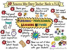 Why teachers need a PLN