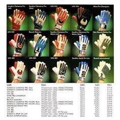 1984/85 #SukanSports #classicgloves from #Sondico @uhlsport.uk @mitresports @reuschuk