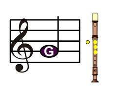 """This file includes fingering pictures for BAG and two BAG songs (""""Frog in the Meadow"""" and """"Au claire de la lune"""") for beginning recorder players. Teaching Technology, Teaching Music, Smart Board Lessons, Recorder Music, Music Classroom, Classroom Ideas, Music School, Music Activities, Music For Kids"""