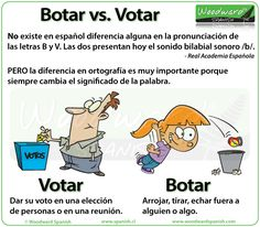 La diferencia entre Botar y Votar - The difference between Botar and Votar (Spelling with the letter B or V in Spanish)