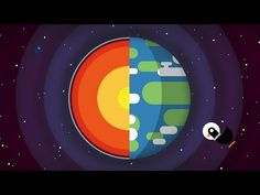 Everything You Need to Know About Planet Earth . - Everything You Need to Know About Planet Earth Planet Earth is this solid thing you are standing on right now. In your everyday life you don't really waste a thought about how amazing this is. Earth Gif, Planet Earth, Earth Video, Earth Layers, Plate Tectonics, Animation, Galaxy Wallpaper, Iphone Wallpaper, Environmental Science