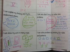 i is a number: Foldable for 8 Standards of Mathematical Practice 8 Mathematical Practices, Standards For Mathematical Practice, Mathematics, Math Resources, Math Activities, Interactive Journals, Fifth Grade Math, Math Notebooks, Elementary Math