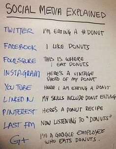 Social media very succinctly explained in real handwriting.