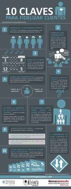 10 claves para fidelizar clientes. #socialmedia #marketing