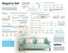 POWER of Home Staging! Awesome infographic with lots of stats on why home staging is so powerful for home selling.The POWER of Home Staging! Awesome infographic with lots of stats on why home staging is so powerful for home selling. Dusty House, Army Bedroom, Stage, Home Staging Tips, Selling Real Estate, Wet Rooms, Interior Design Tips, Design Ideas, Decoration