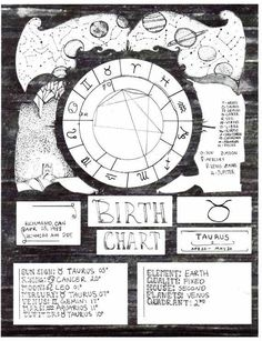 Birth ChartsAstrology Birth Charts FULL Package Numerology Birth chart including the nodes and FULL Human design The Starlore Astrology Journal Printable PDF Pages Astrology Chart, Astrology Zodiac, Astrology Signs, Moon Astrology, Astrology Numerology, Sagittarius, Bullet Journal Ideas Pages, Bullet Journal Inspiration, Journal Pages