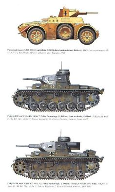 Engin, Ww2 Tanks, World Of Tanks, Battle Tank, Military Equipment, German Army, Armored Vehicles, War Machine, Camouflage
