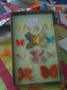 1000 id es sur le th me couvercles de bo te chaussures - Decoration d une boite en carton ...