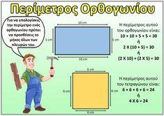 Posters Μαθηματικών by PrwtoKoudouni 5th Grades, Teacher Pay Teachers, Maths, School, Posters, Fifth Grade, Poster, Billboard