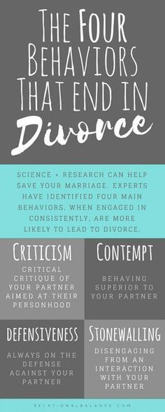 Save your marriage be avoiding these four leaders of divorce. Get the best tips and how to have strong marriage/relationship here: