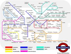 Core Chemistry Underground map and travelcards - Underground keyword map used to answer mark core chemistry questions. Useful to improve QWC. Gcse Science, Science Resources, Science Classroom, Science Lessons, Teaching Science, Science Education, Physical Science, Science Experiments, Teaching Ideas