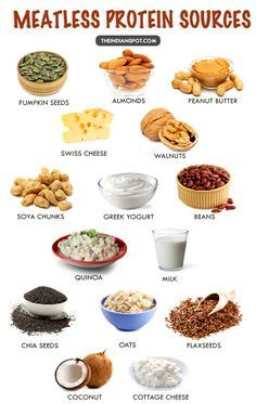 We non-vegetarians get a good source of protein from our daily intake of non-veg foods like chicken, eggs etc. Meat contains a good amount of protein which i...