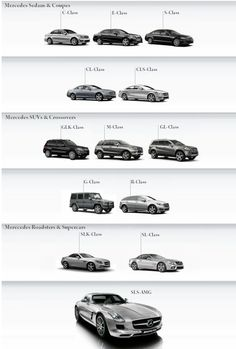 Mercedes-Benz Naming Conventions
