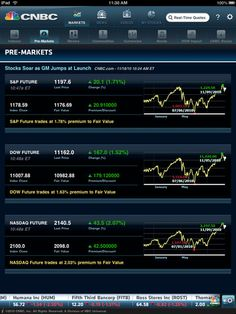 Pre Market Quotes Foreflight  The Perfect Pilot Companion Inflight Or On The Ground