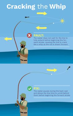 Cracking the Whip - Fly Fishing Faults and Fixes