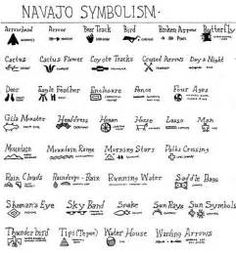 native american symbolism - Yahoo Image Search Results