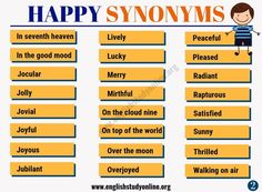HAPPY Synonym: List of 50 Powerful Synonyms for Happy - English Study Online Learn English For Free, Learn English Grammar, Learn English Words, English Language Learning, Teaching English, English Writing Skills, Book Writing Tips, Cool Writing, English