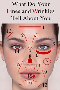 Have you known that you can tell a lot about a person by looking at its facial traits? Here is is presented how to read the lines and wrinkles according to Ayurveda, an ancient Indian tradition of healing.