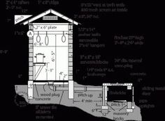 Smoke house plans - ruggedthug
