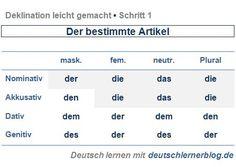 buchstabieren sie bitte buchstabiertafel n met deutsch german learn german german s. Black Bedroom Furniture Sets. Home Design Ideas