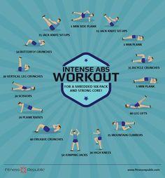 Intense Abs workout | Fitness Republic