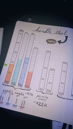 tracking debt payoffs with your bullet journal